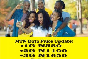 Mtn,Airtel,Glo,Etisalat – Data Subscription (Tims network)