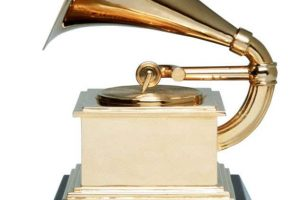 Recording Academy Says There's No Legitimacy to Leaked Grammy Winners List